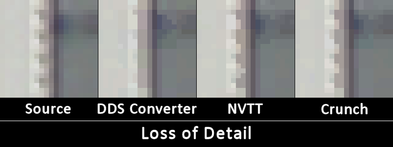 DDS Files and DXT Compression - Modelling, Unwrapping